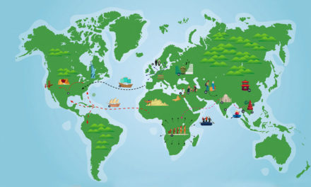 A Timeline of Global Migration