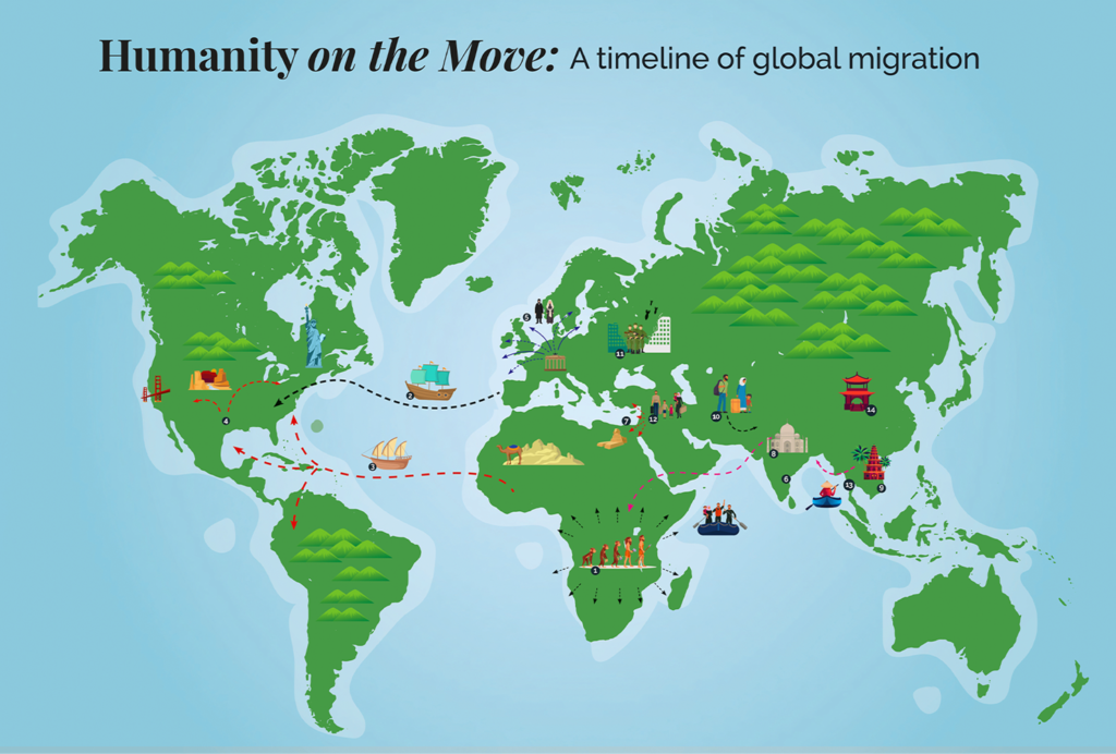 Truly Belong - Humanity on the move